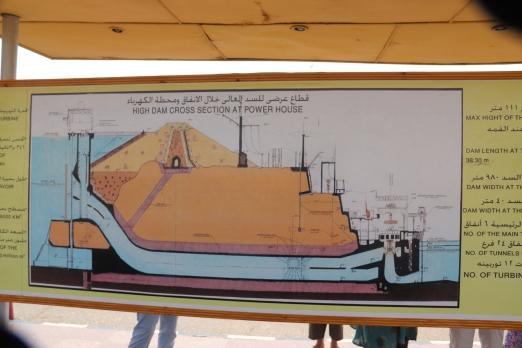 Aswan High Dam (2)